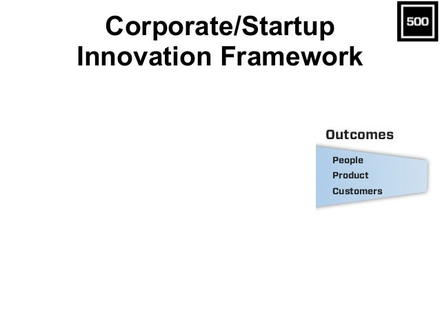Corporate/Startup Innovation Framework Outcomes People Product Customers