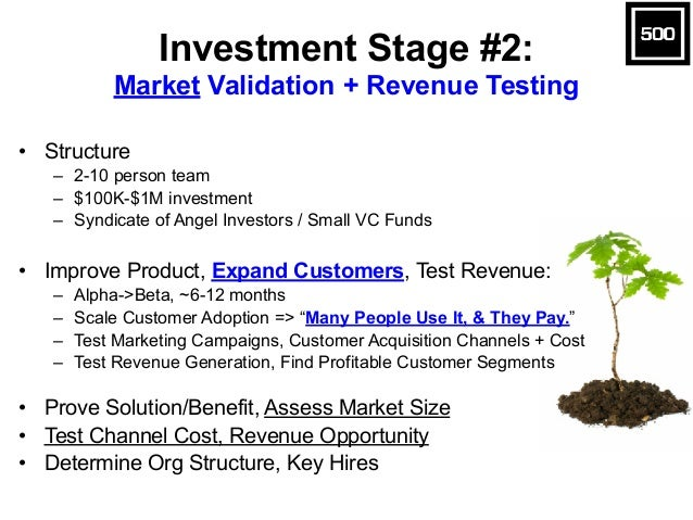 Investment Stage #2:  Market Validation + Revenue Testing • Structure – 2-10 person team – $100K-$1M investment – Syndica...