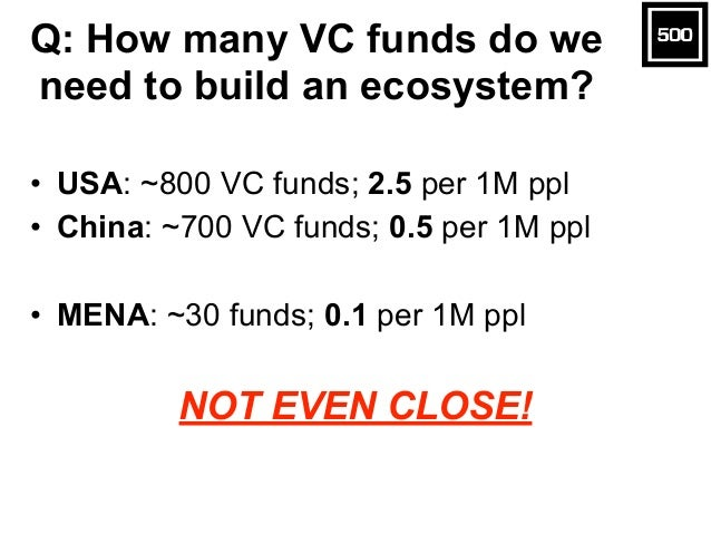 Q: How many VC funds do we need to build an ecosystem? • USA: ~800 VC funds; 2.5 per 1M ppl • China: ~700 VC funds; 0.5 pe...