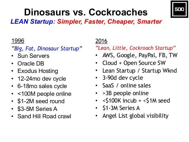"Dinosaurs vs. Cockroaches LEAN Startup: Simpler, Faster, Cheaper, Smarter 1996 ""Big, Fat, Dinosaur Startup"" • Sun Servers..."