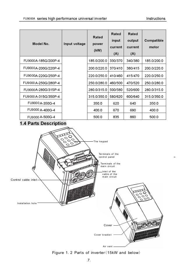 Fu9000 a manual