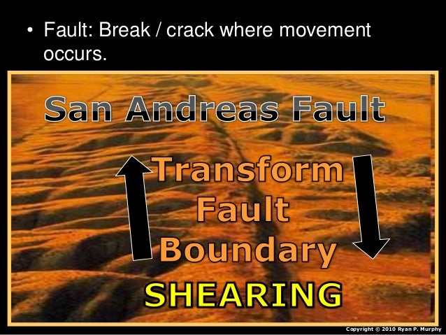 • Fault: Break / crack where movement occurs. Copyright © 2010 Ryan P. Murphy