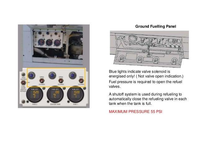 b737 ng fuel system rh slideshare net Boeing 747-8 Next Generation Boeing 737 Interior