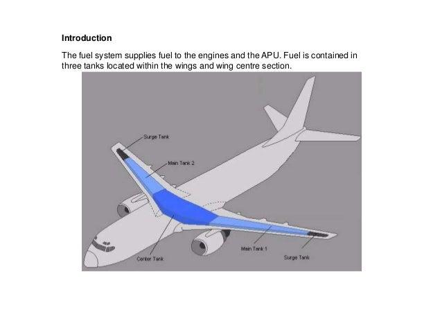 b737 ng fuel system rh slideshare net Bahamasair B737-200 B727- 200