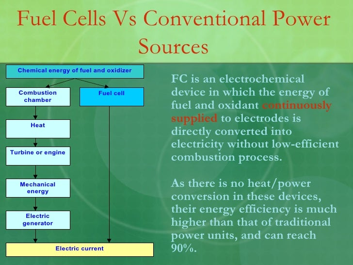 FC is an electrochemical device in which the energy of fuel and oxidant  continuously supplied  to electrodes is directly ...