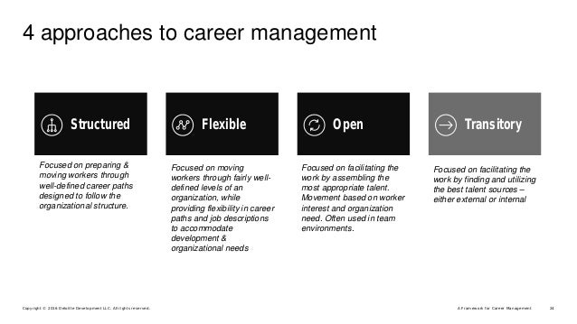 Careers in the 21st Century (Webinar by Fuel50 and Bersin by Deloitte)