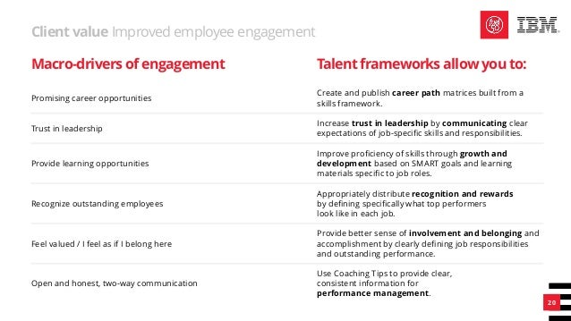 Client Value Improved Employee Engagement; 19.
