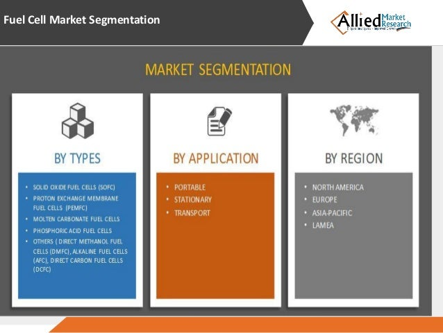 global fuel cell market analysis Automotive fuel cell market size by application, industry analysis report, regional outlook, application potential, price trends, market share & forecast by.