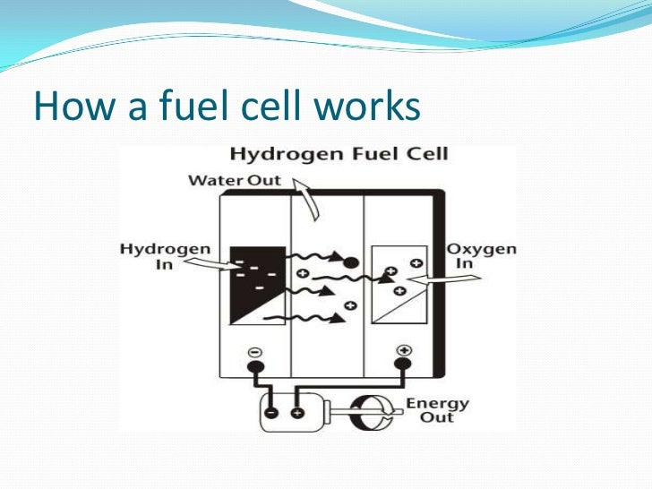 fuel cell energy. Black Bedroom Furniture Sets. Home Design Ideas