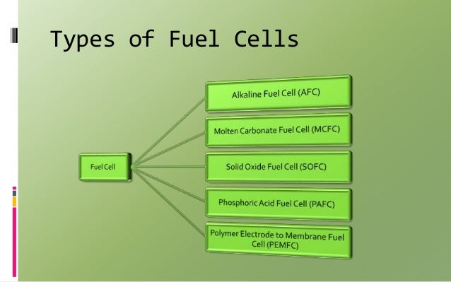 Fuel cell introduction ppt