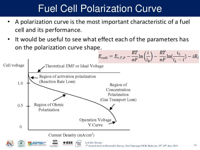 Hydrogen And Oxygen Fuel Cell >> Fuel cells and hydrogen energy systems