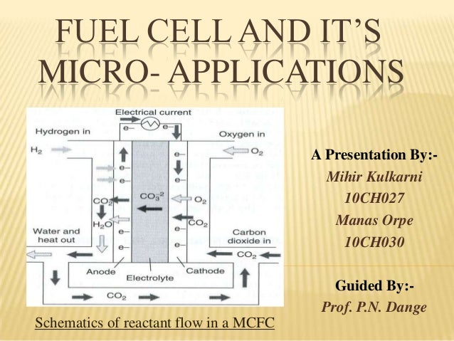 FUEL CELL AND IT'S MICRO- APPLICATIONS A Presentation By:- Mihir Kulkarni 10CH027 Manas Orpe 10CH030 Guided By:- Prof. P.N...