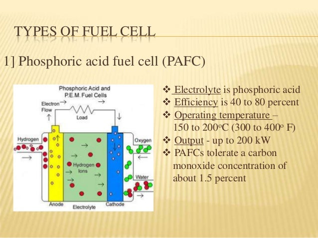 Fuel Cells And Their Micro Applications
