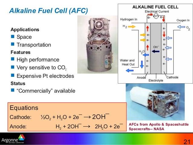Fuel cells by argonne