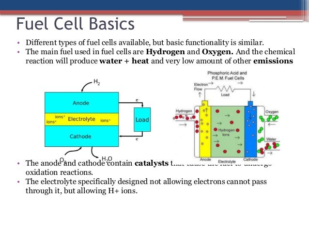Fuel Cell Technology >> Fuelcell Technology