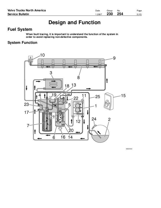 fuel d13 rh slideshare net mack mp8 fuel system diagram Mack CH613 Fuel Solenoid 199