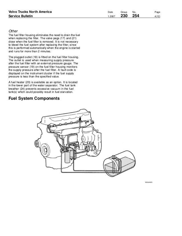 Volvo Vnl Fuse Box Diagram Volvo Truck Air Supply Diagram