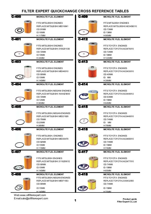 fuel filter catalog from filter expert,china fuel filter supplier Marine Fuel Filter Cross Reference Racor Fuel Filter Cross Reference #14