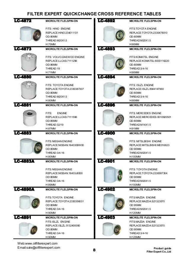 Fuel filter catalog from filter expert,China Fuel Filter ... on clark filters cross reference, pump cross reference, fuse cross reference, wiper blade cross reference, clutch disc cross reference, turbocharger cross reference, valve cross reference, sensor cross reference, brake master cylinder cross reference, condenser cross reference, piston cross reference, tie rod end cross reference, starter cross reference, brake fluid cross reference, radiator cross reference, brake shoes cross reference, impeller cross reference, heater core cross reference, brake drum cross reference, exhaust system cross reference,
