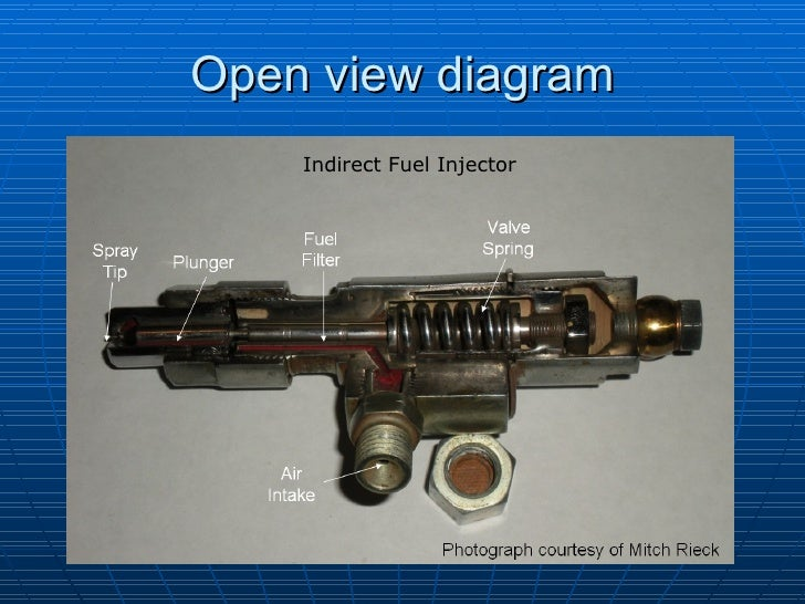 fuel injectors 8 728?cb=1277823877 fuel injectors fuel injector diagram at n-0.co