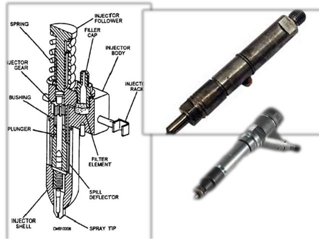 Fuel injectors ppt
