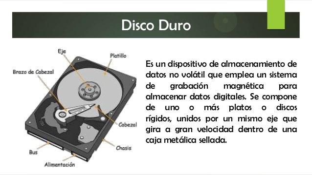 Fuente De Poder Y Disco Duro