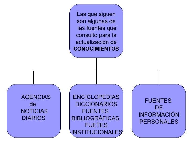 Las que siguen son algunas de las fuentes que consulto para la actualización de CONOCIMIENTOS AGENCIAS  de  NOTICIAS DIARI...