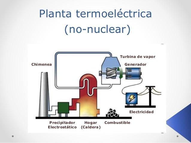 Fuentes de energ a en m xico 2012 - Generadores de electricidad ...