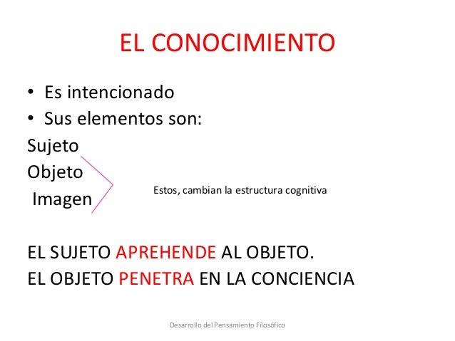 EL CONOCIMIENTO • Es intencionado • Sus elementos son: Sujeto Objeto Imagen EL SUJETO APREHENDE AL OBJETO. EL OBJETO PENET...
