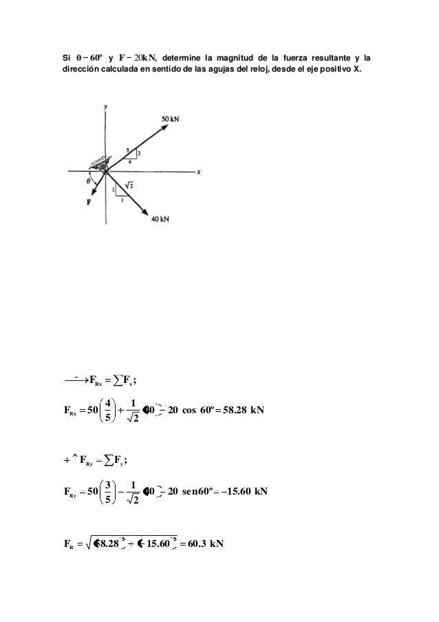 Si 60ºθ y kNF 20 , determine la magnitud de la fuerza resultante y la dirección calculada en sentido de las agujas del rel...