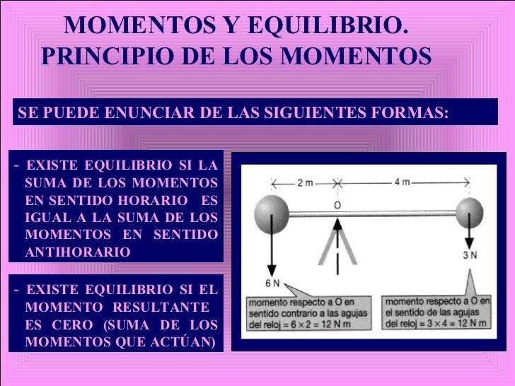 MOMENTOS Y EQUILIBRIO. PRINCIPIO DE LOS MOMENTOS SE PUEDE ENUNCIAR DE LAS SIGUIENTES FORMAS: -  EXISTE EQUILIBRIO SI LA SU...