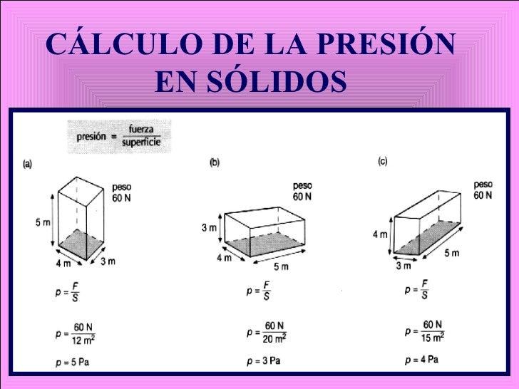 CÁLCULO DE LA PRESIÓN EN SÓLIDOS