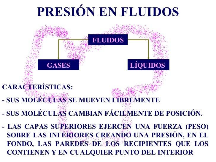PRESIÓN EN FLUIDOS CARACTERÍSTICAS:  - SUS MOLÉCULAS SE MUEVEN LIBREMENTE - SUS MOLÉCULAS CAMBIAN FÁCILMENTE DE POSICIÓN. ...