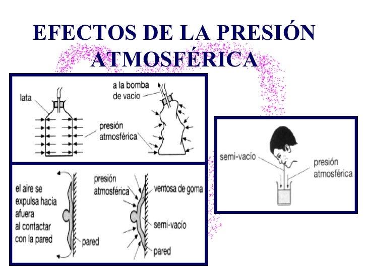EFECTOS DE LA PRESIÓN ATMOSFÉRICA