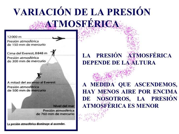 VARIACIÓN DE LA PRESIÓN ATMOSFÉRICA LA PRESIÓN ATMOSFÉRICA  DEPENDE DE LA ALTURA A MEDIDA QUE ASCENDEMOS, HAY MENOS AIRE P...