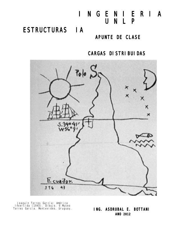 CARGAS DISTRIBUIDAS ING. ASDRÚBAL E. BOTTANI AÑO 2012 Joaquín Torres García: América Invertida (1943). Dibujo. © Museo Tor...