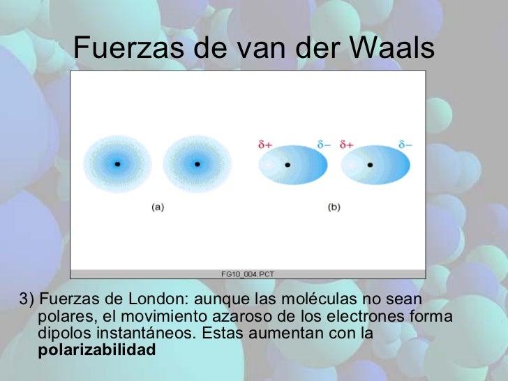 Fuerzas Intermoleculares De Atracci N