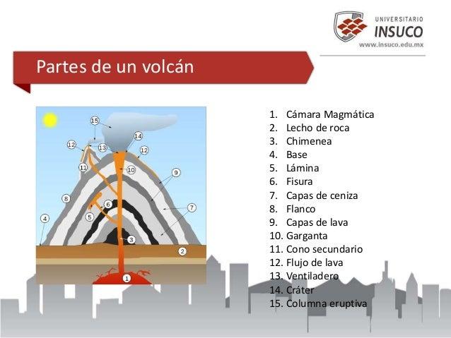 volcán en línea para descargar dinero real