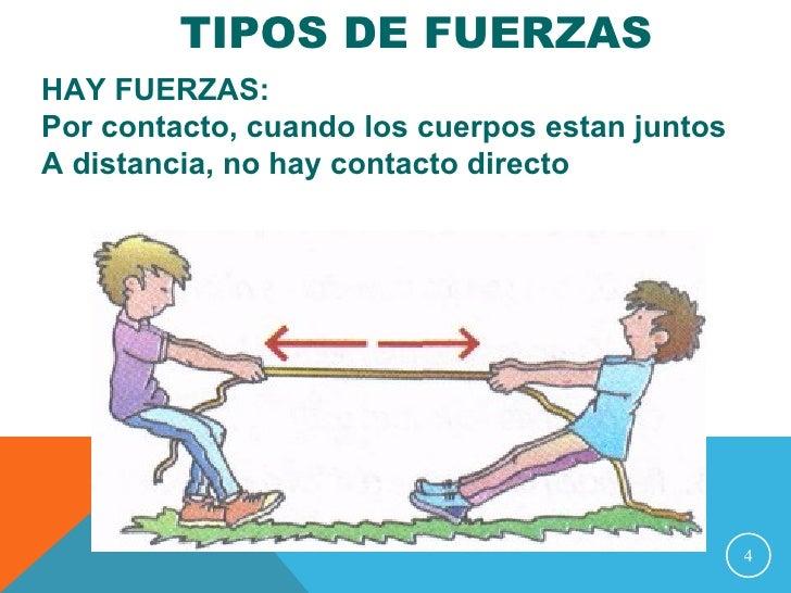 EFECTOS DE LAS FUERZA1.Poner en movimiento un objeto que se encuentra  en reposo.2.Detener un cuerpo que se halla en movim...