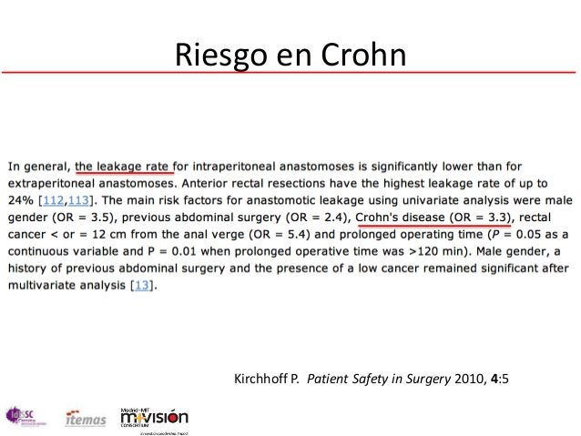 Riesgo en Crohn   Kirchhoff P. Patient Safety in Surgery 2010, 4:5