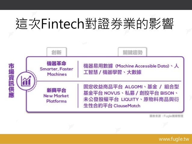 www.fugle.tw 這次Fintech對證券業的影響