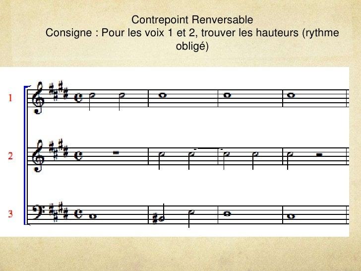 Composing a Fugue