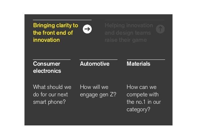 2026 2027 2028 We work across a range of horizons 2015 2016 2017 2018 2019 2020 2021 2022 2023 2024 2025 FMCG Consumer ele...