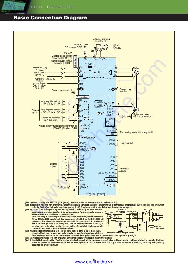 fuji tu dong hoa catalog inverter frenic lift fuji 160426070109 rh slideshare net