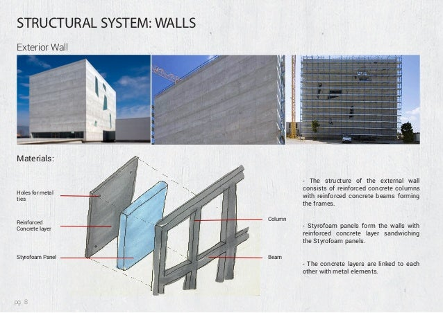 Structural Concrete Systems : Building construction project fuksas booklet
