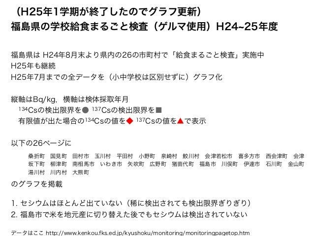 (H25年1学期が終了したのでグラフ更新) 福島県の学校給食まるごと検査(ゲルマ使用)H24 25年度 福島県は H24年8月末より県内の26の市町村で「給食まるごと検査」実施中 H25年も継続 H25年7月までの全データを(小中学校は区別せず...