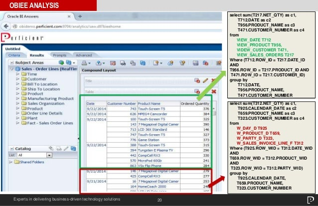 Fulfilling Real-Time Analytics on Oracle BI Applications Platform