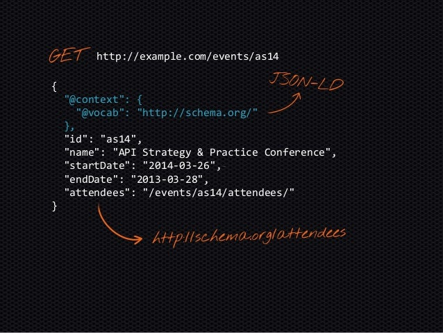 """{ """"@context"""": { """"@vocab"""": """"http://schema.org/"""" }, """"id"""": """"as14"""", """"name"""": """"API Strategy & Practice Conference"""", """"startDate"""":..."""