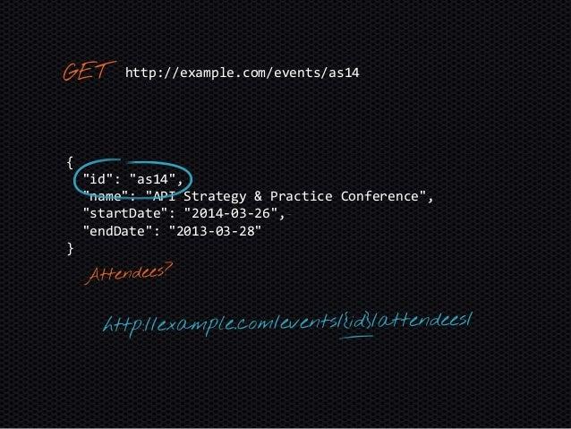 Full-on Hypermedia APIs with Hydra Slide 3