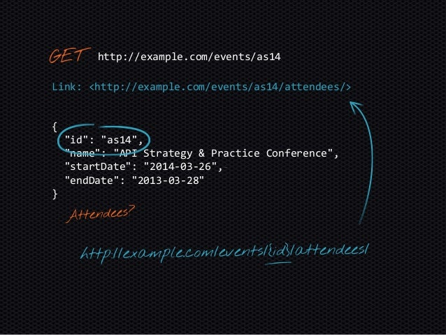 """Link: <http://example.com/events/as14/attendees/> { """"id"""": """"as14"""", """"name"""": """"API Strategy & Practice Conference"""", """"startDate..."""